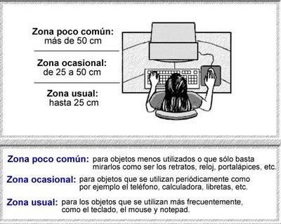 posturascorrectaspc3.jpg