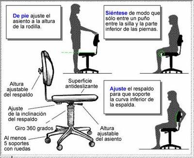 posturascorrectaspc5.jpg