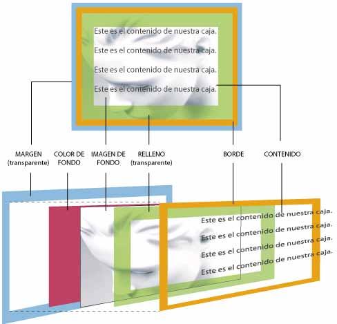 modelo-caja-css.jpg