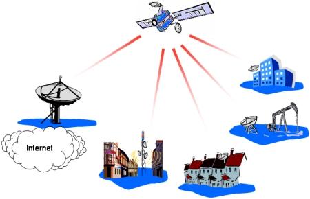 encontrar movil satelite: